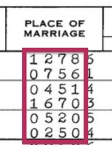 Ignore the fifth digit in the place code column. The location is identified by the first four digits.